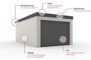 garagen-technik